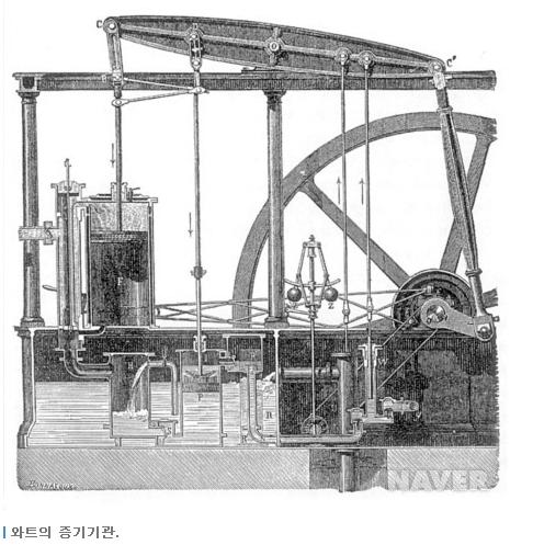 와트의 증기기관.jpg