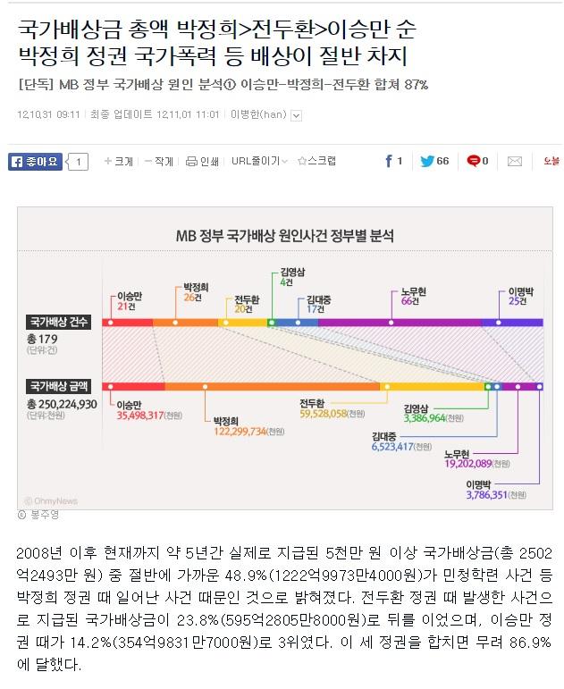 오마이뉴스.jpg