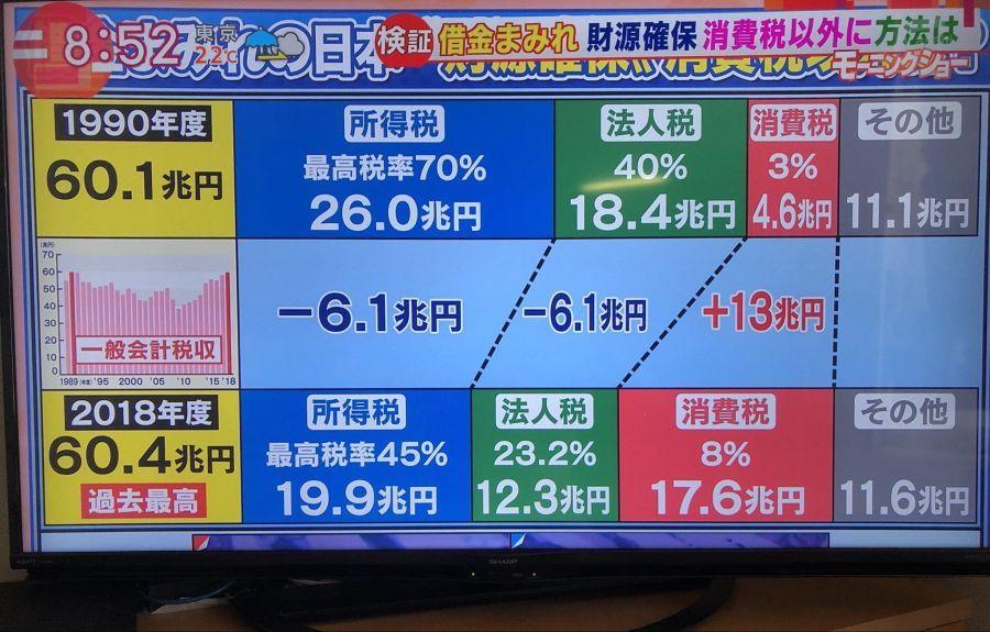 일본 2018 세수.jpg