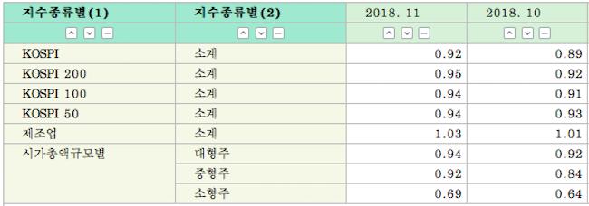 스크린샷 2018-12-17 오전 1.01.52.png