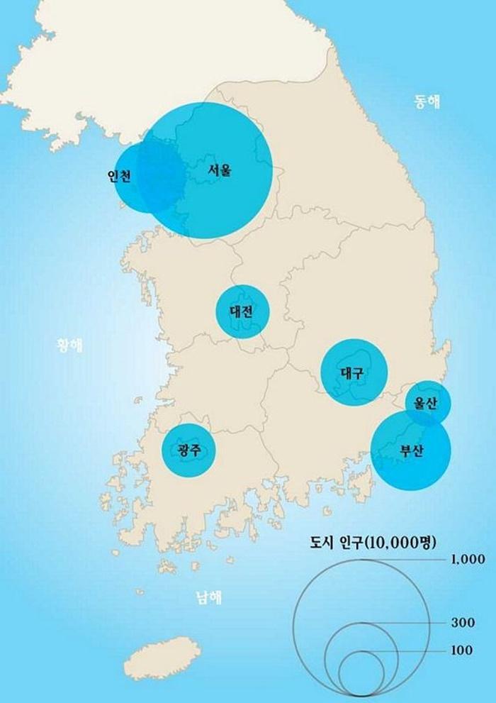 한국 도시 인구 분포.jpg