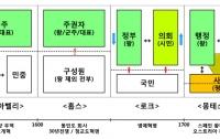 """[리뷰]내맘대로 몽테스키외의 """"법의 정신"""" 읽기"""