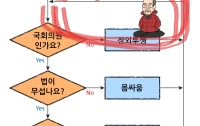 [딴지만평]황교안의 정치