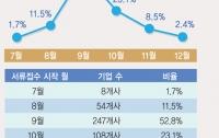 [위인]찌질한 위인전 <7> - 달빛요정역전만루홈런 (上)