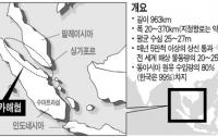 국방 브리핑 8 : 제3차대전이 일어난다면, 전략적 요충지는 어디인가?