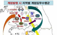 기무사 쿠데타 완전분석 3 : 아시아 최강의 기동군단을 쿠데타에