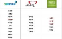 [정치]4월 총선리그, 달아오른 이적시장