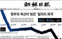 [경제]한국경제 망했다는 뇌피셜에 대하여