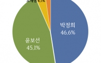 [박정희소백과사전]반인반신 박정희 그리고 사생활<4>