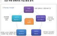 [경제]컨설팅 일지 9. 사업환경 분석 : 니 사업을 알아라
