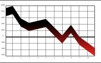 """[2015결산]경제뉴스 아는 척 매뉴얼(下): 부장님이 """"중국 경제, 망하냐""""라고 묻는다면"""