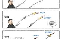 [딴지만평]2발의 의미