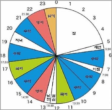 생활계획표.jpg