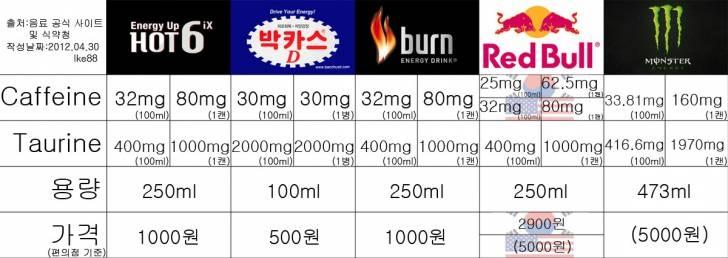 한국 에너지 드링크 함양.jpg