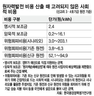 원자력발전비용_환경정책연구원_140206.jpg