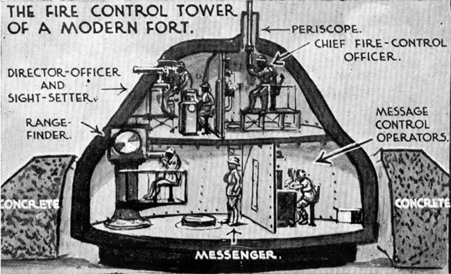 Maginot-Line-gun-turret.jpg