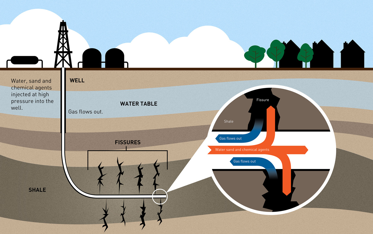 Fracking-Diagram.jpg