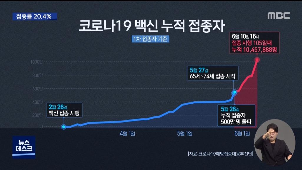 0610_20시03분_MBC DTV_CH13-1_MBC 뉴스데스크 1부_2.jpg