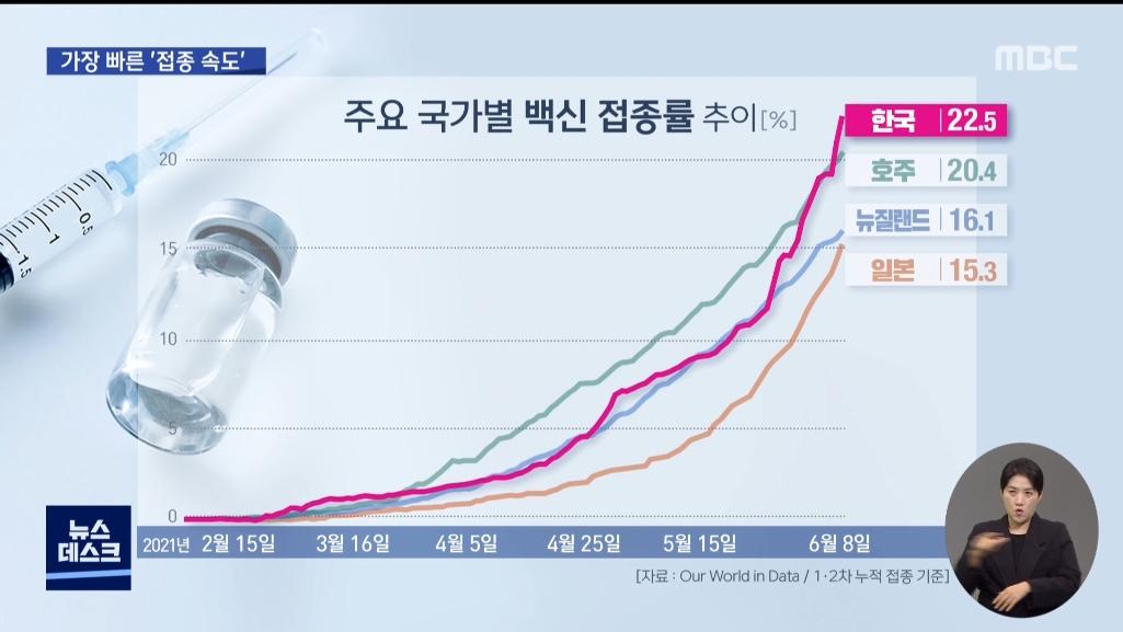 0610_20시04분_MBC DTV_CH13-1_MBC 뉴스데스크 1부_4.jpg