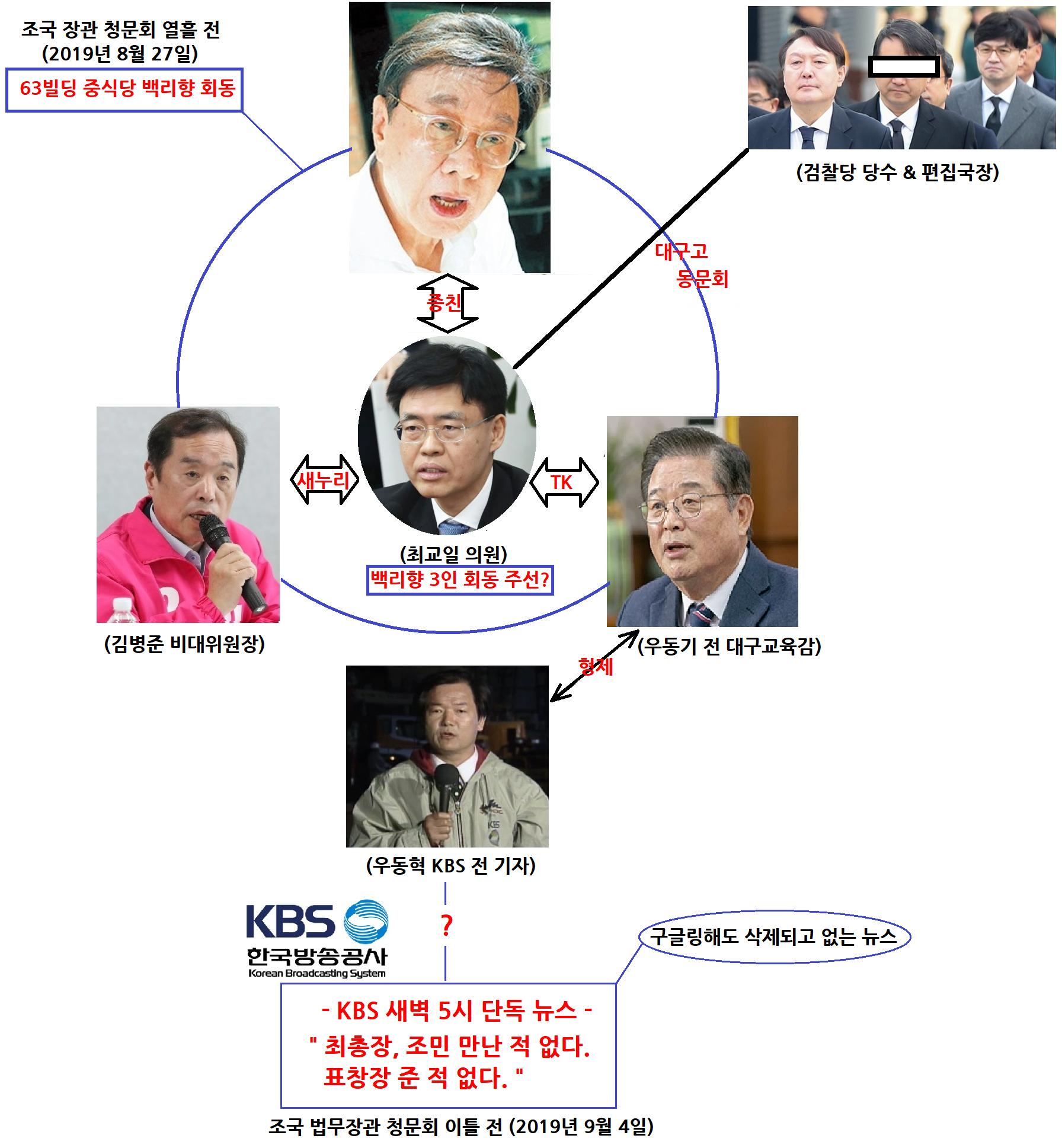 동양대 표창장 공모자들.png