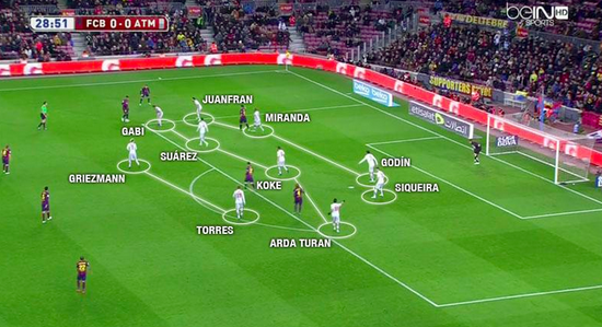 atletico-low-block.png