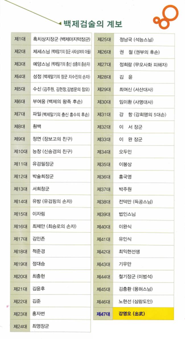 백제무술 계보표.png