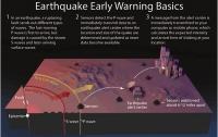 [재난]7문 7답으로 풀어보는 지진에 관한 오해와 진실