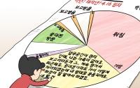 [딴지만평]헌재가 내 준 숙제