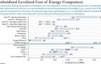 [국제]에너지 전환시대의 논리 10 : 태양광이 원자력보다 싸다?