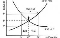 [경제]경제학의 개구라4-1: 시장주의 탈레반 밀턴 프리드먼