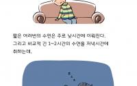 치매일기 4:야행성, 꾀, 행동의 패턴화